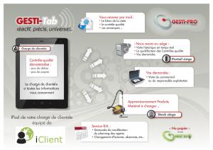 GESTI-Tab : les iPad de GESTI-PRO équipé du logiciel Qualité iClient